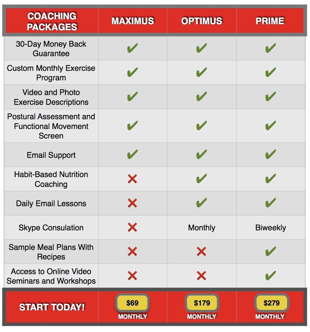 f879632f59b Online Fitness and Nutrition Coaching Packages « Lyndsey Desjardins ...